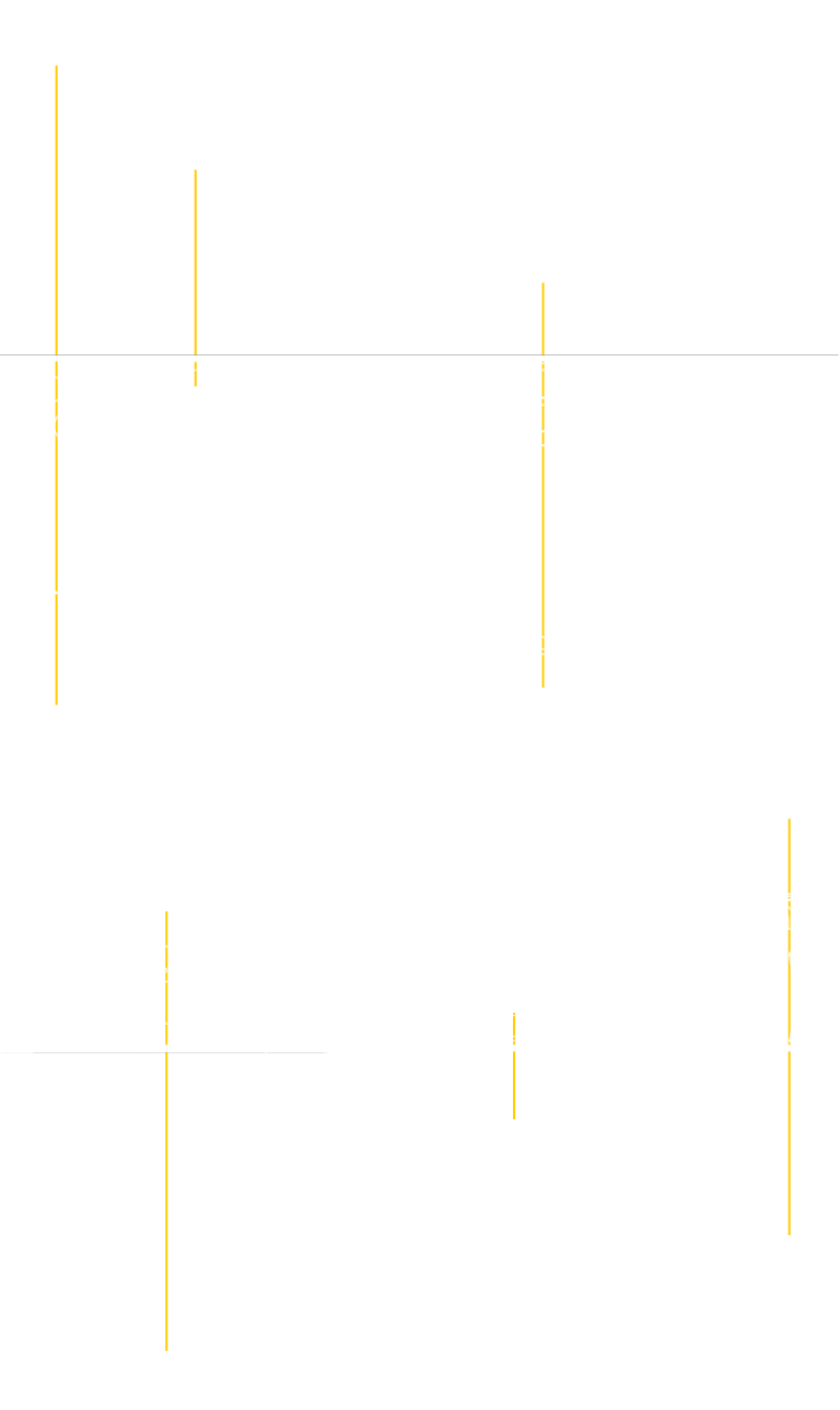 Plano InnovaHub