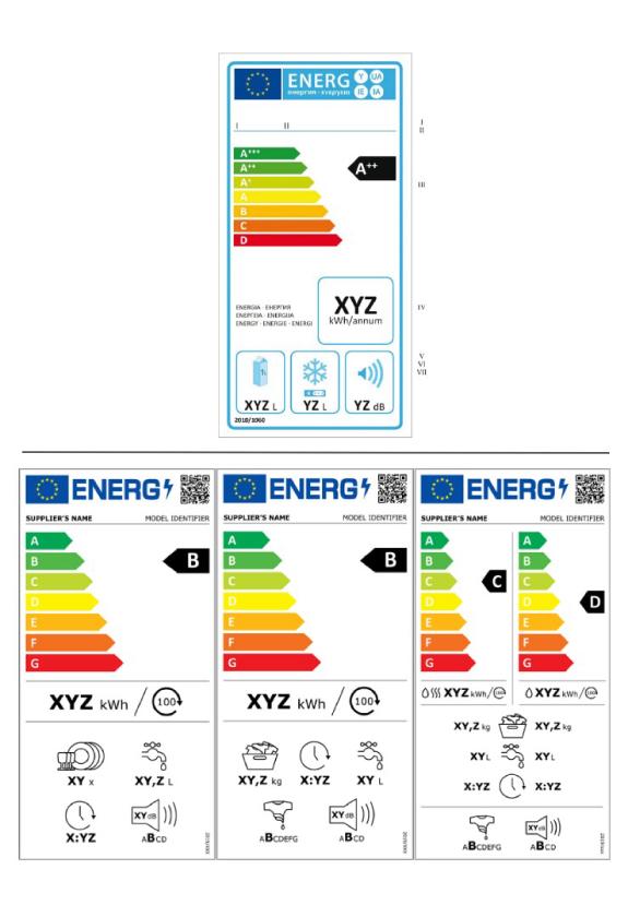 etiquetas energeticas