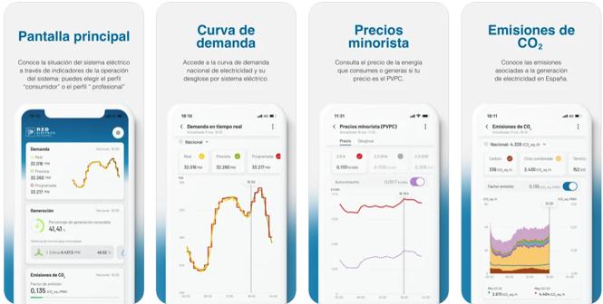Captura de la app RedOS, la aplicación oficial de Red Eléctrica, que permite a los usuarios conocer la situación del sistema eléctrico en tiempo real