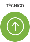 El indicador Técnico muestra la perspectiva a corto plazo por análisis técnico. Esto no supone una recomendación personalizada en ningún caso