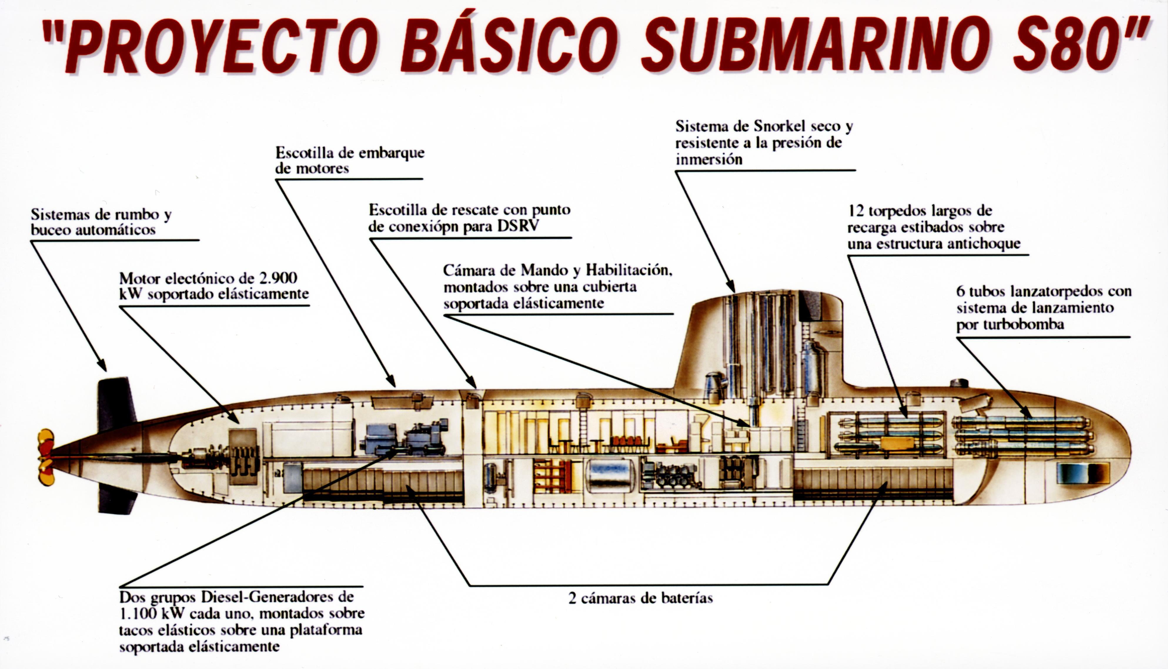 El submarino s 80 ya flota pero abengoa sigue sin for Todo sobre barcos