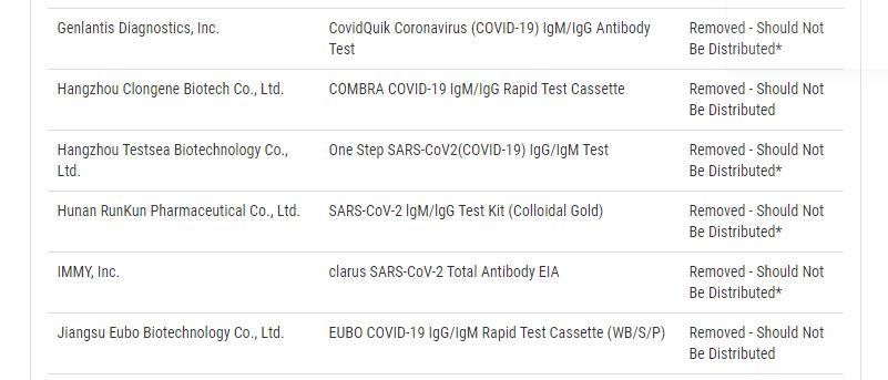 Testsea, marca del test empleado en Torrejón de Ardoz, en la lista de la FDA.