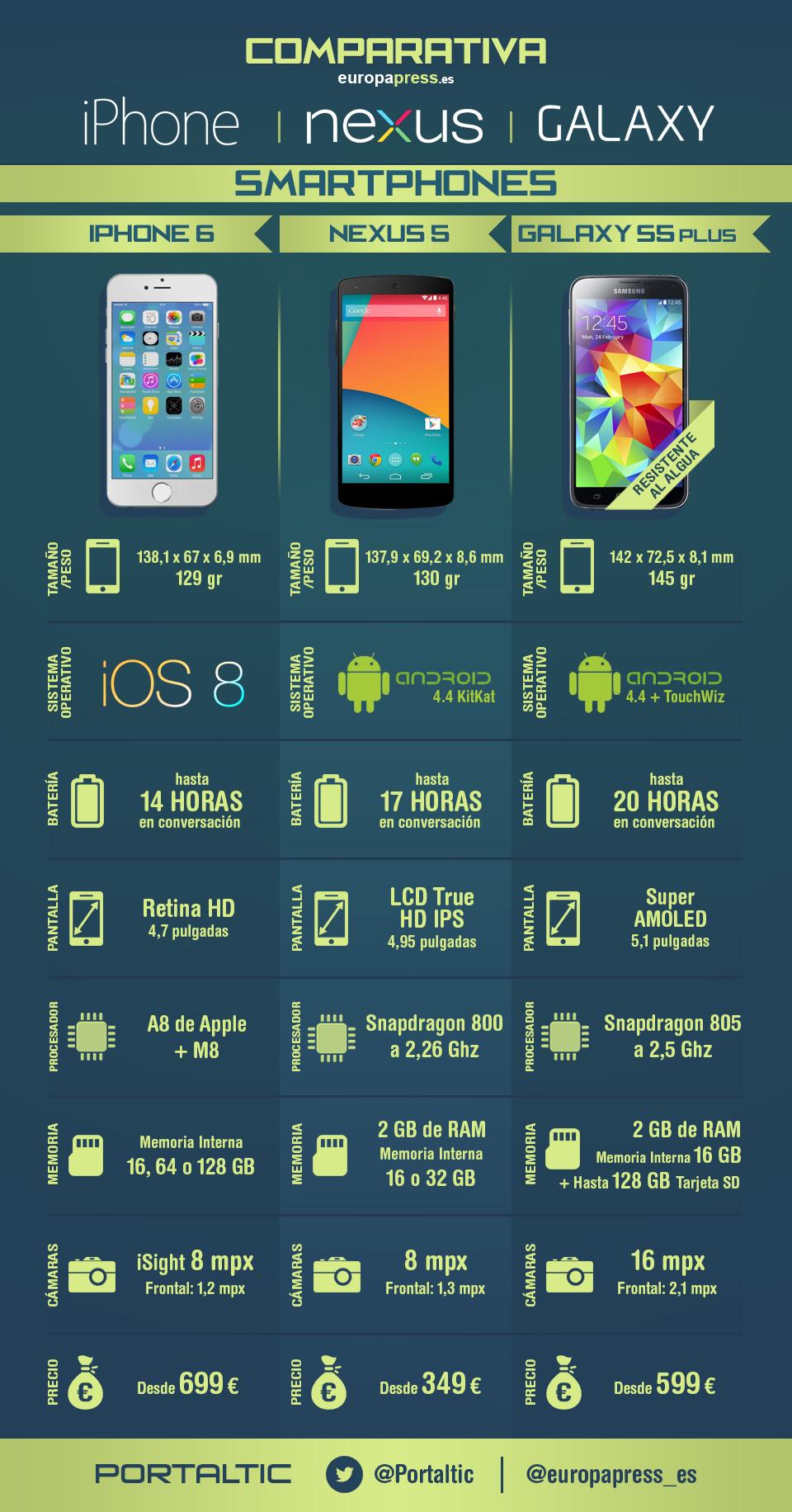 Nexus 5 Phone Png
