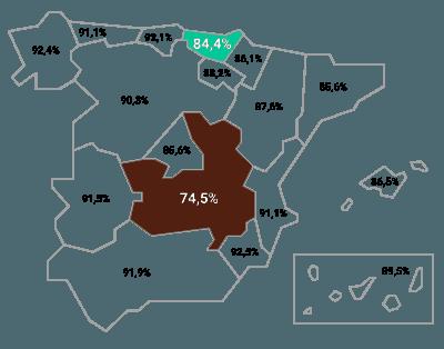Mapa del tejido empresarial español