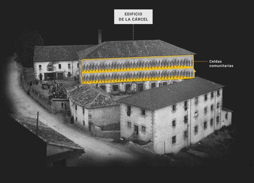 Edificio de la cárcel