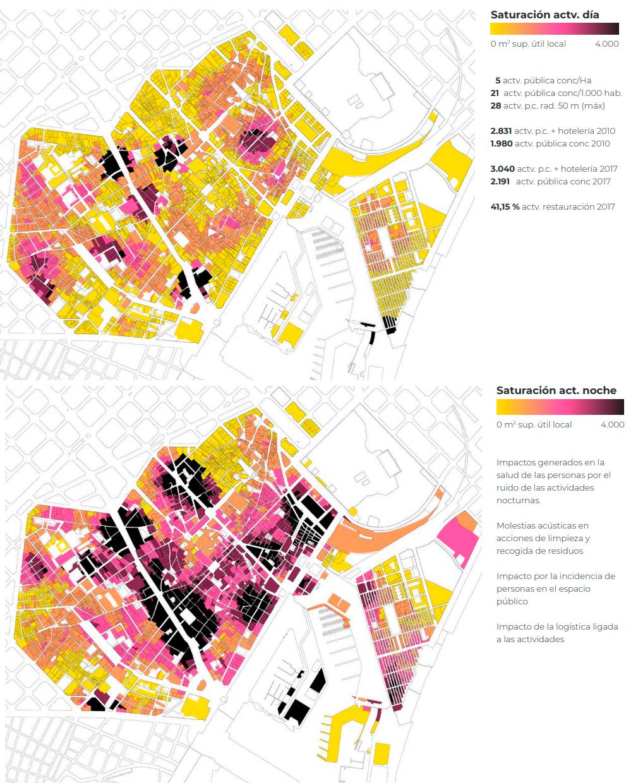 Mapas de saturación de Ciutat Vella de día y de noche.