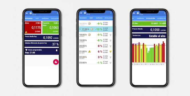 Captura de la app Ahorra Luz que muestra el precio del kWh/h del día siguiente