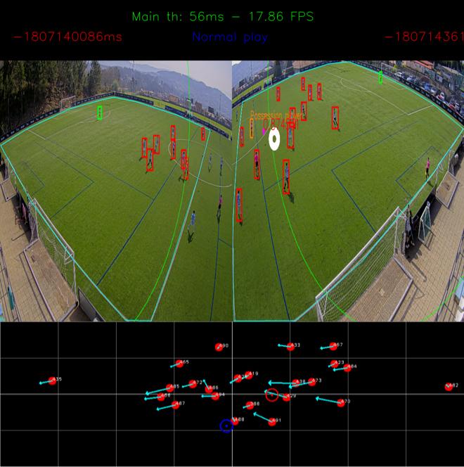 El sistema de Cinfo detecta a los jugadores, al jugador que el sistema decide que tiene la pelota y la pelota