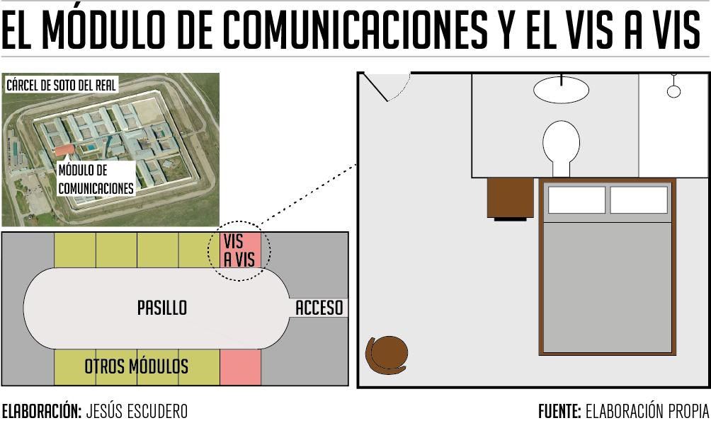 Es tan complicado ligar en España