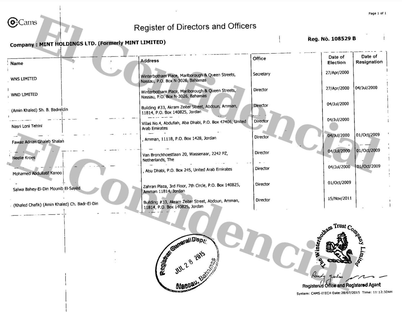Documento con el registro de Mint Holdings LTD.
